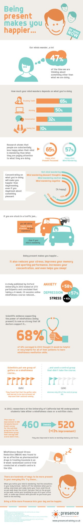 Being Present Makes You Happier ~ https://healthpositiveinfo.com/infographic-being-present-happier.html