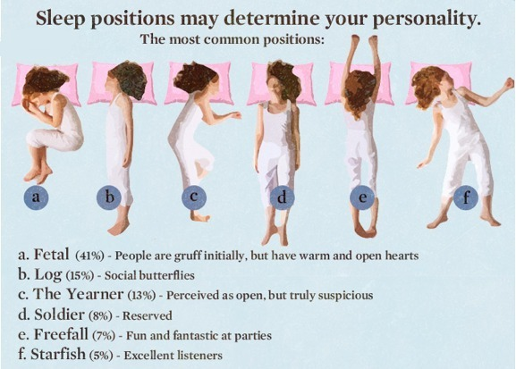 What Does Your Sleep Position Say About Your Personality - https://healthpositiveinfo.com/what-does-your-sleep-position-say-about-your-personality.html